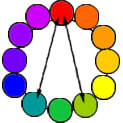 Split Complementary Color Wheel